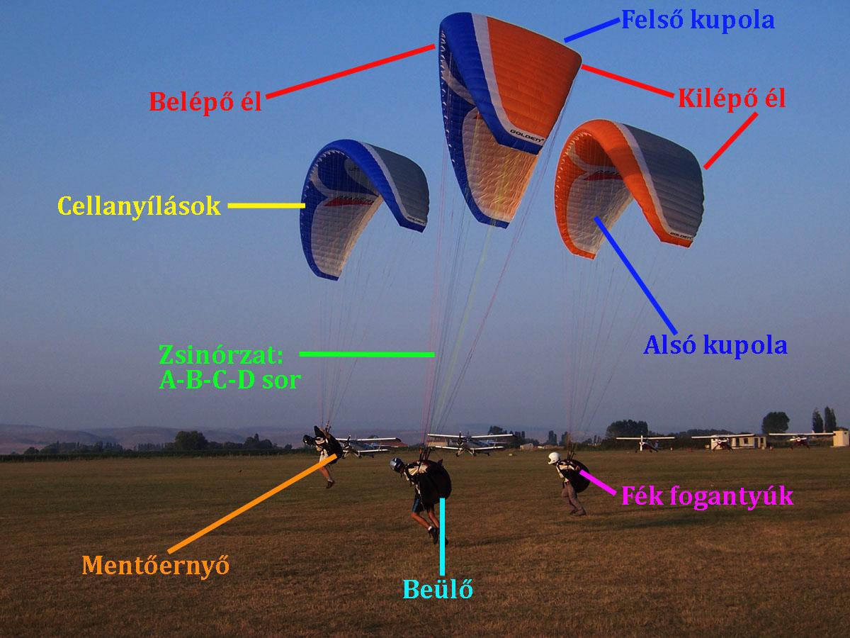 Így néz ki a siklóernyő